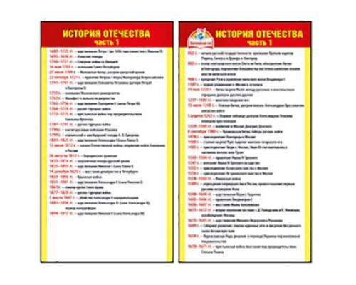 Шпаргалка История Отечества Часть 1 МП 150 080.643
