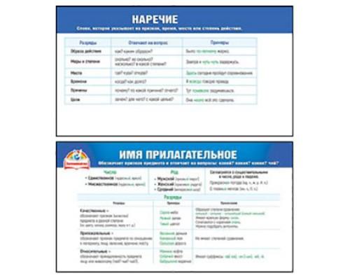 Шпаргалка Имя прилагательное/ Наречие МП 150 080.632