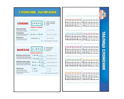 Шпаргалка Таблица сложения/ Сложение Вычитание МП 150 080.638