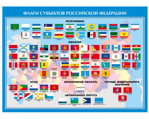 Плакат Миленд А2 10-01 Флаги субъектов РФ 10-01-0144
