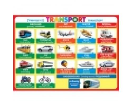 Плакат МирО 0-02 А2 Transport-Транспорт русско-английский 0-02-287А